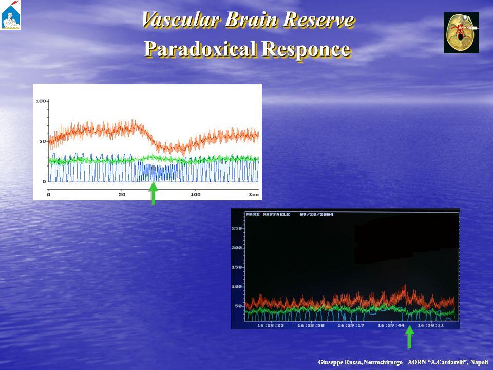 Vascular Brain Reserve