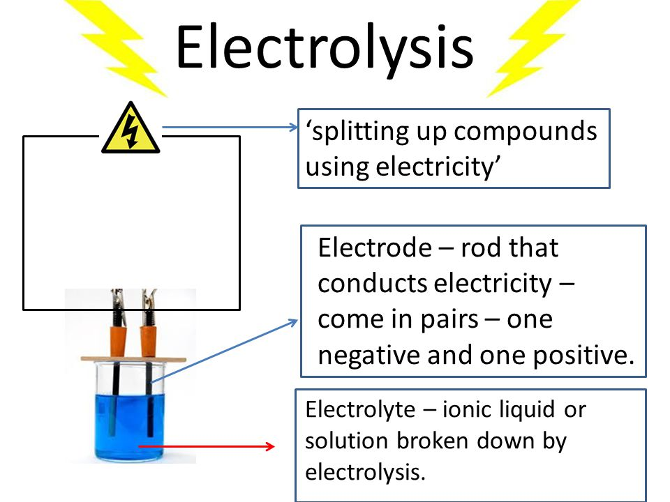 electrolysis essay Electrolysis of water one important use of electrolysis is to produce hydrogen the reaction that occurs is 2h2o aq 2h2 g o2 g this process is one way of.