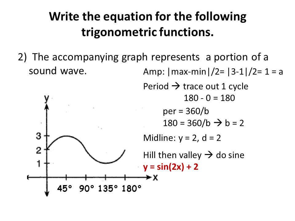 how to find the midline equation of a function