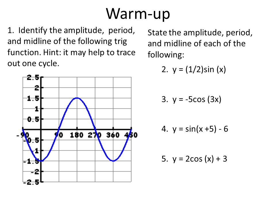 sine graph period and amplitude relationship