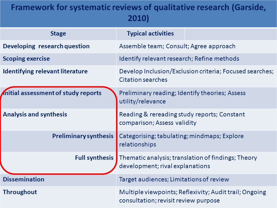 limitations of qualitative research methods pdf