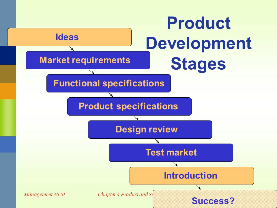 Product Specifications & Requirements