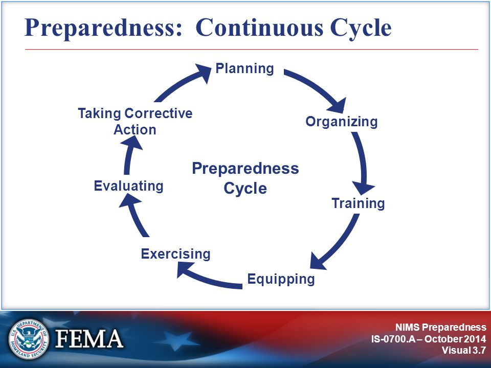 Preparedness: Continuous Cycle