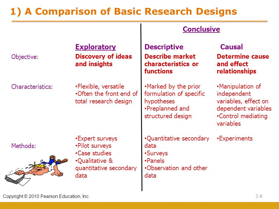 exploratory research design ppt
