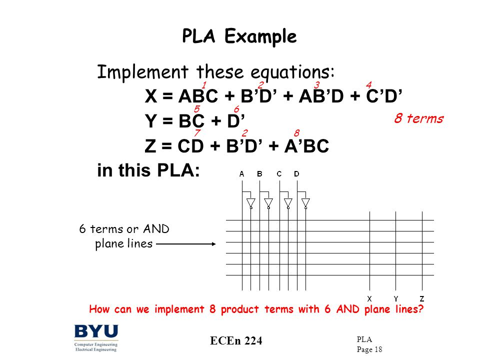 Implement these equations: X = ABC + B'D' + AB'D + C'D' Y = BC + D'