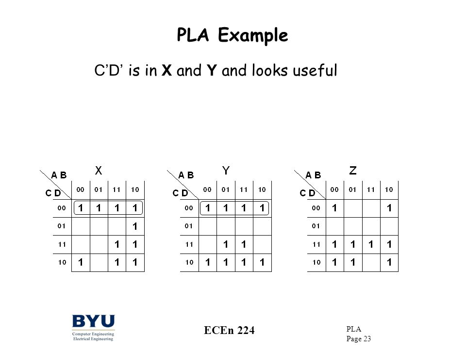 PLA Example C'D' is in X and Y and looks useful ECEn 224