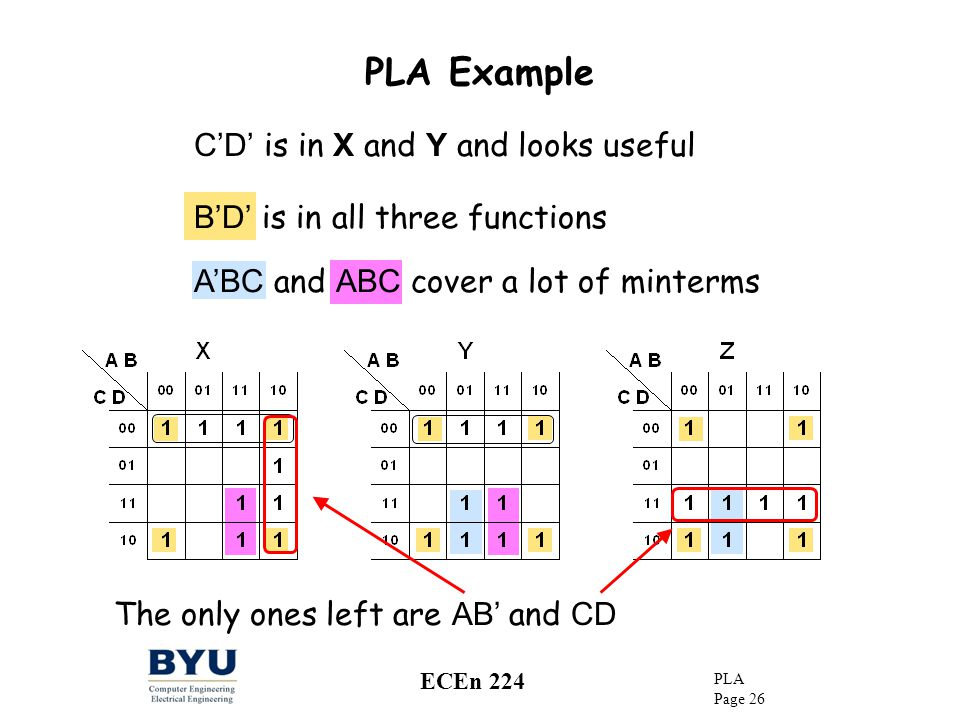 PLA Example C'D' is in X and Y and looks useful