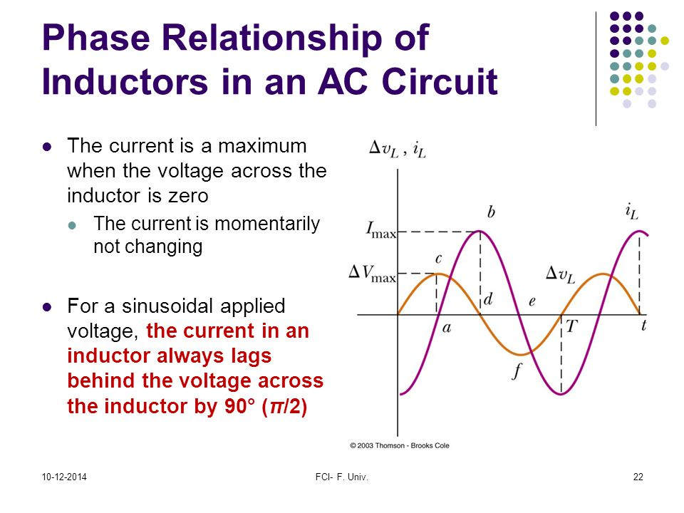 Phase Relationship of Inductors in an AC Circuit