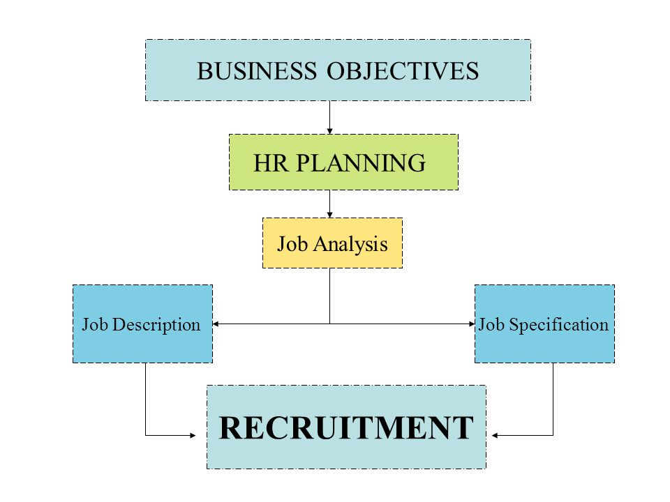 analysis of corporate recruitment Your career at analysis group we work on complex business problems in health care, technology, financial services, and other industries much of our efforts involve litigation, but we also partner with major corporations on a range of business issues.