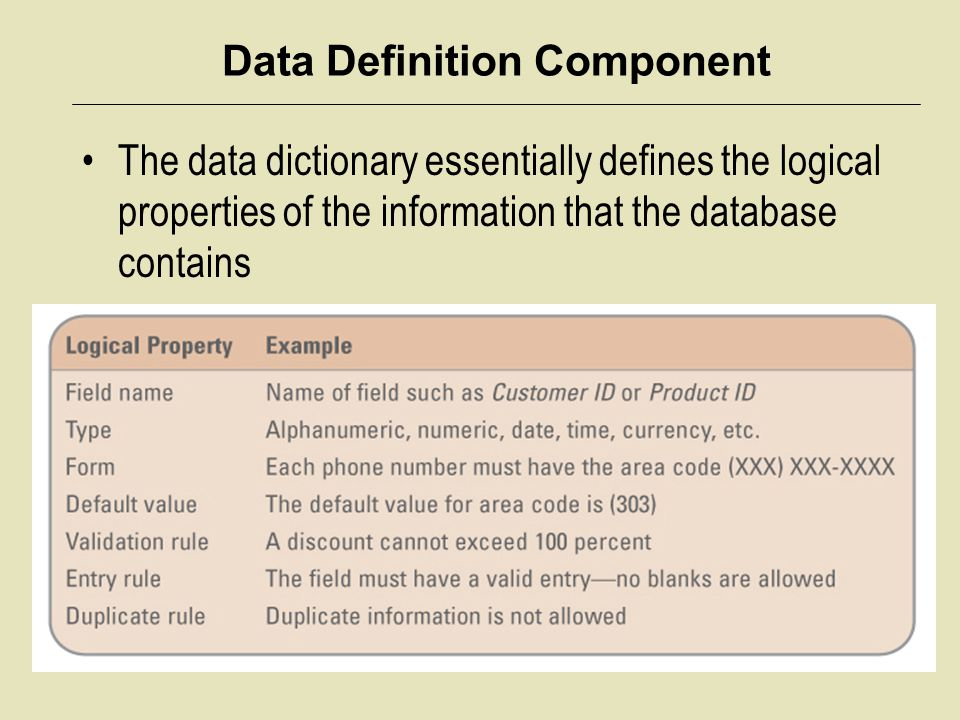 Data Definition Component
