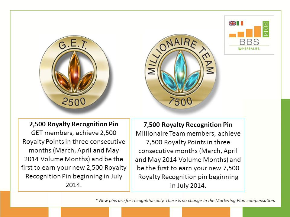 Recognition Recognising achievements in Herbalife. - ppt video ...