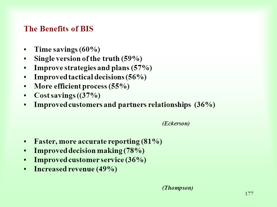 The Benefits of BIS Time savings (60%)