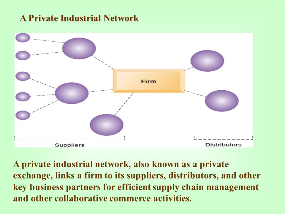 A Private Industrial Network