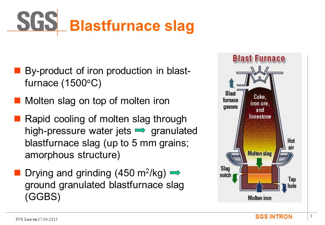 Ground Granulated Blast Furnace Slag Production Schematic : Introduction sustainable society recycling reuse or