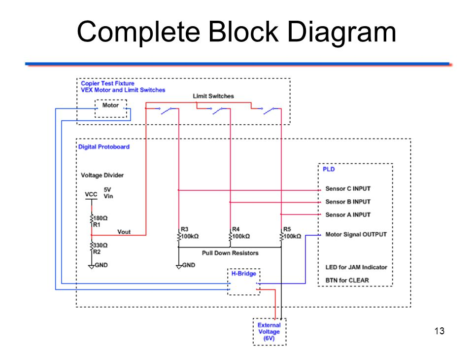 digital electronics notes pdf download
