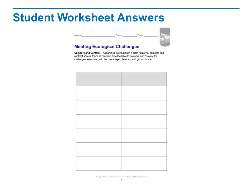 Meeting Ecological Challenges ppt download – Principles of Ecology Worksheet Answers