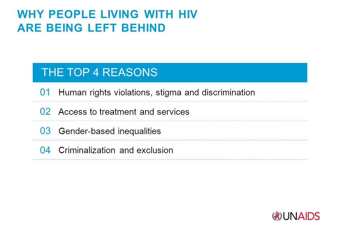 WHY PEOPLE LIVING WITH HIV ARE BEING LEFT BEHIND THE TOP 4 REASONS