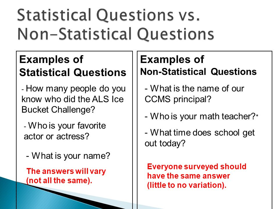 Types of Questions. - ppt download