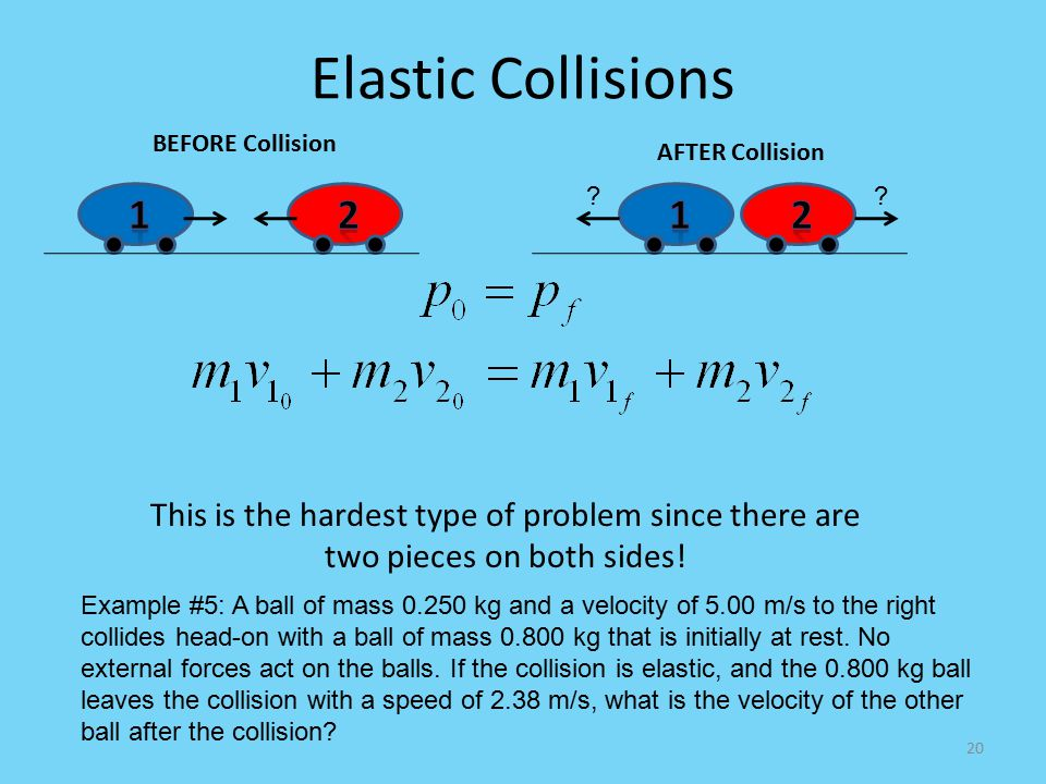 Elastic Collisions BEFORE Collision. AFTER Collision