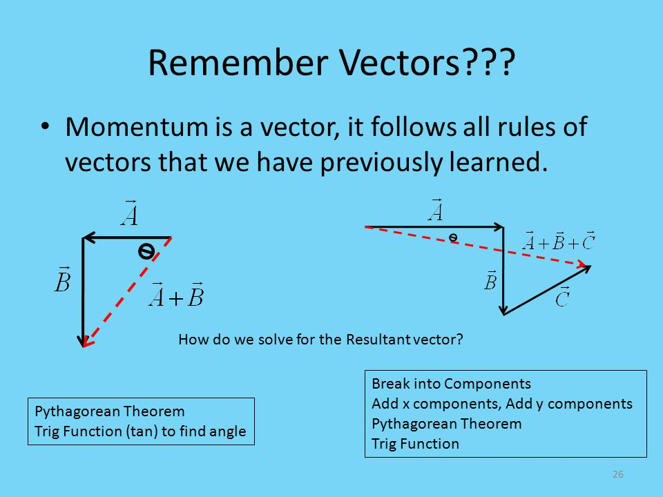 Remember Vectors Momentum is a vector, it follows all rules of vectors that we have previously learned.