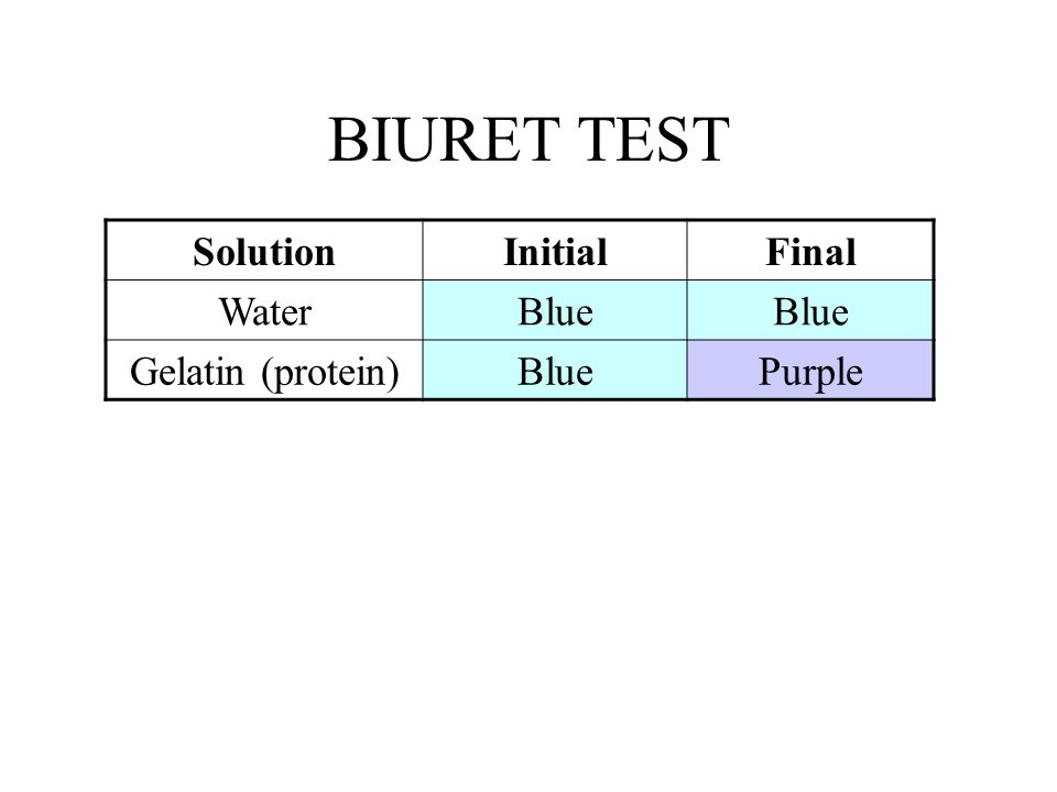 Summary of Biochemical Tests