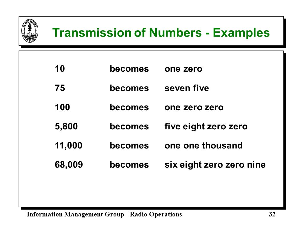 Transmission of Numbers - Examples