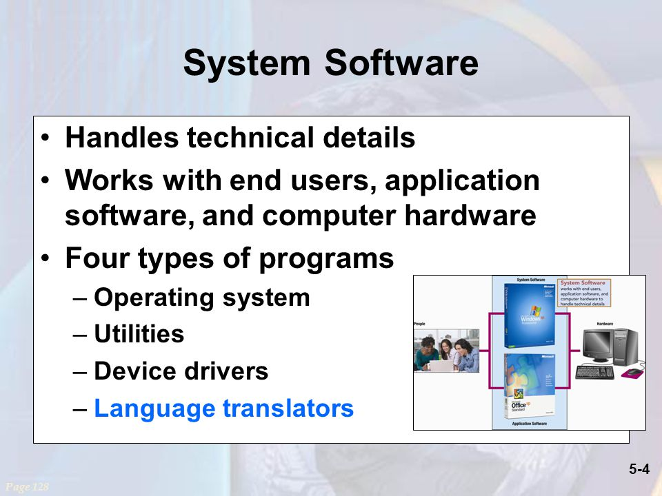 System Software Handles technical details