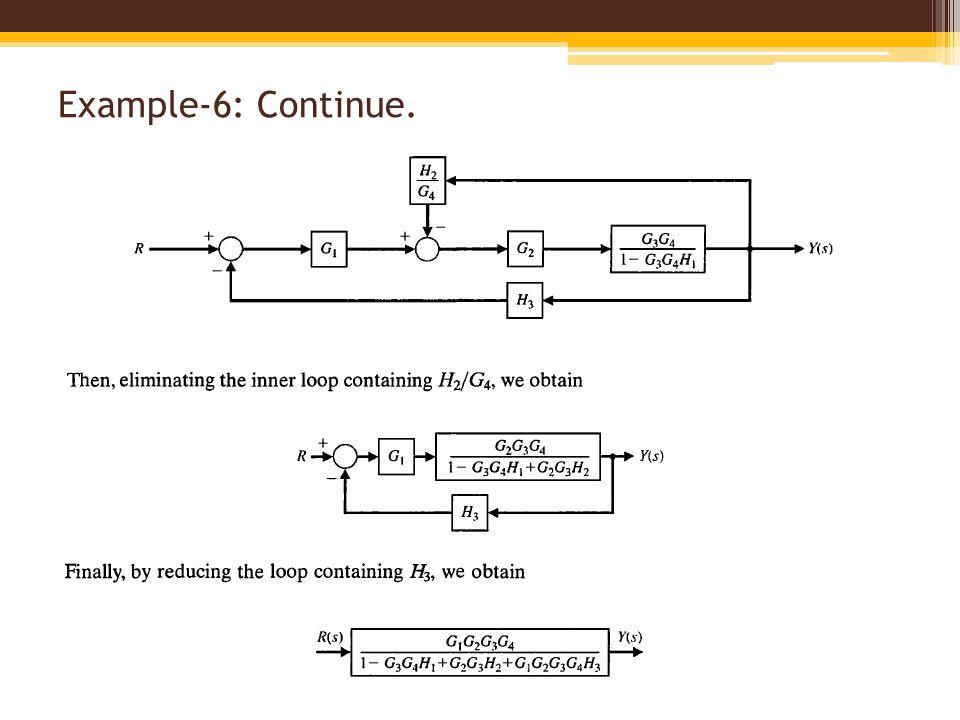 ry block diagram continued 2004 ford f250 fuse block diagram block diagram fundamentals & reduction techniques - ppt ... #7