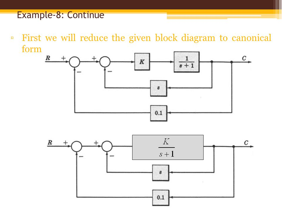 ory logic diagram continued block diagram fundamentals & reduction techniques - ppt ... ry block diagram continued
