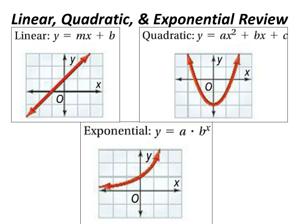 9-7 Linear, Quadratic, and Exponential Models - ppt video ...