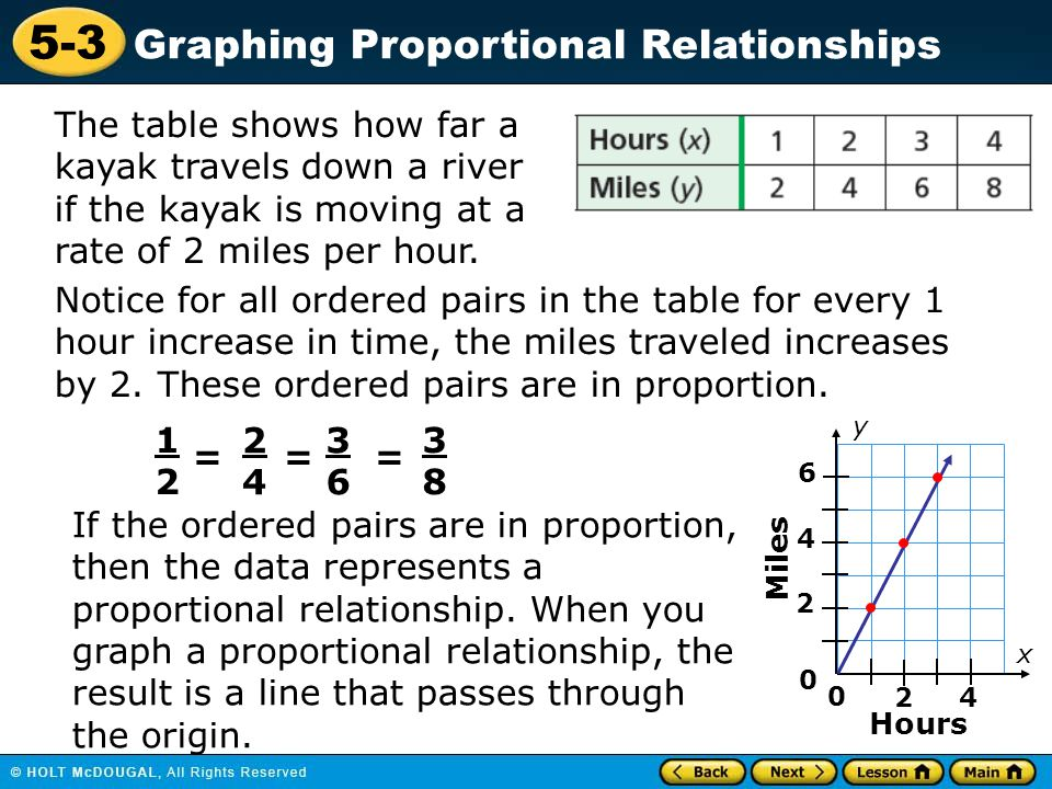 Warm up problem of the day lesson presentation lesson for Table 6 hours