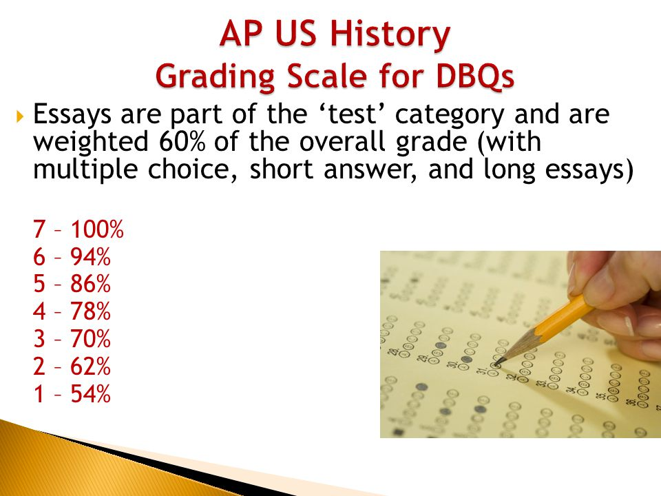 Grading scale ap world essays