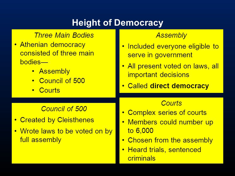 athenian democracy and present democracy Since athenian law is the subject of this discussion series, the present introduction to athenian democracy will not describe the lawcourts in as much detail as it has given to the assembly and council.