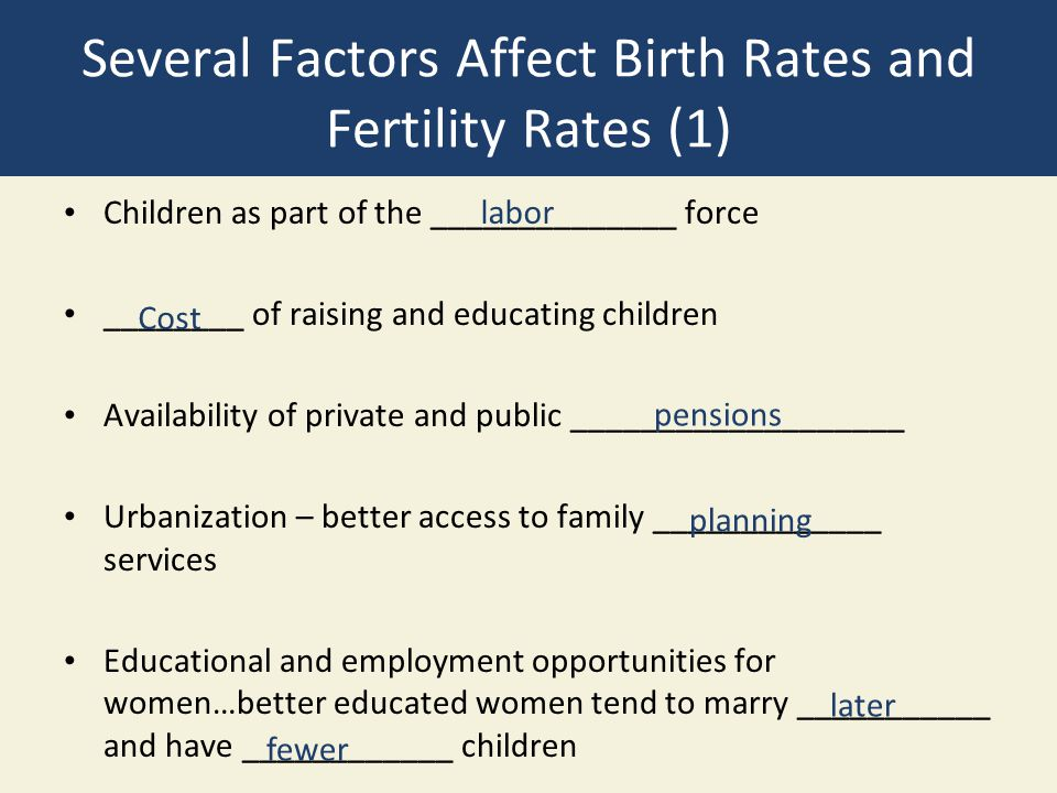 Several Factors Affect Birth Rates and Fertility Rates (1)