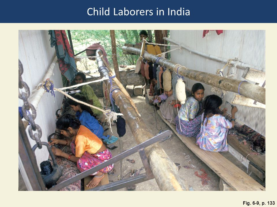 Child Laborers in India