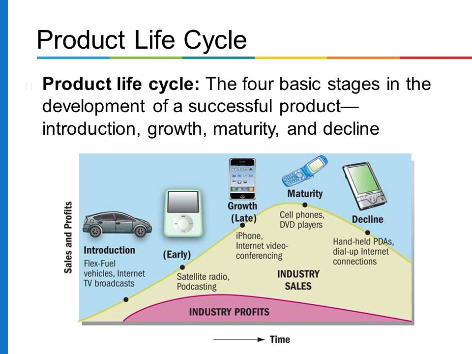 product life cycle strategic marketing tool Depending on the stage of the product life cycle, the marketing strategy should vary to meet a valuable decision-making tool as the product moves through.
