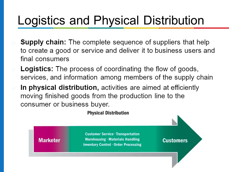 logistics and phyical distribution