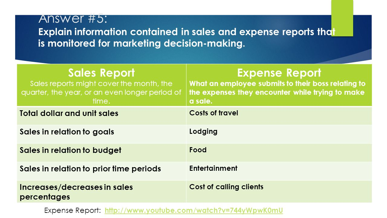what is sales report
