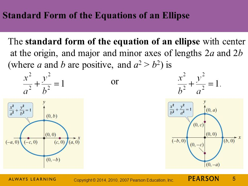 Section 91 The Ellipse Ppt Download