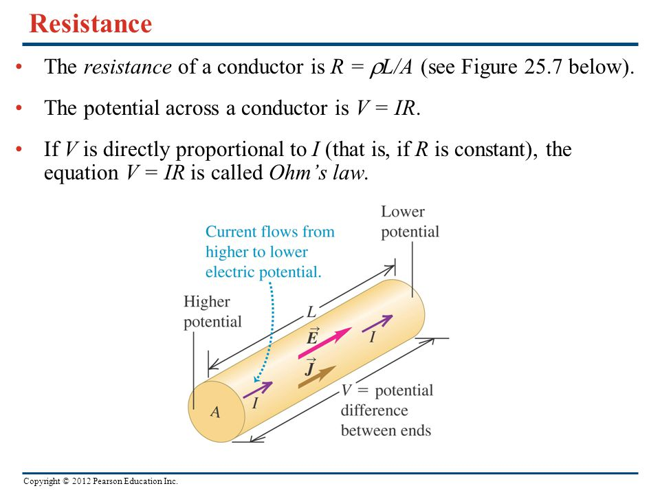 current  resistance  and electromotive force