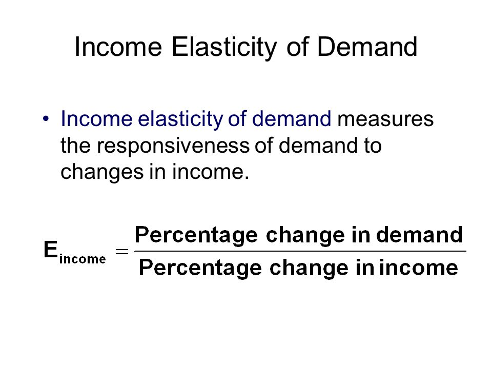 The Price Examples Of The Price Elasticity Of Demand