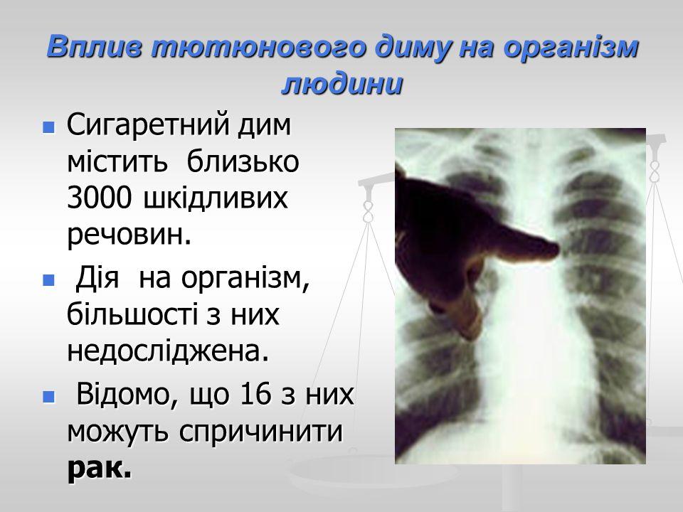 Вплив тютюнового диму на організм людини