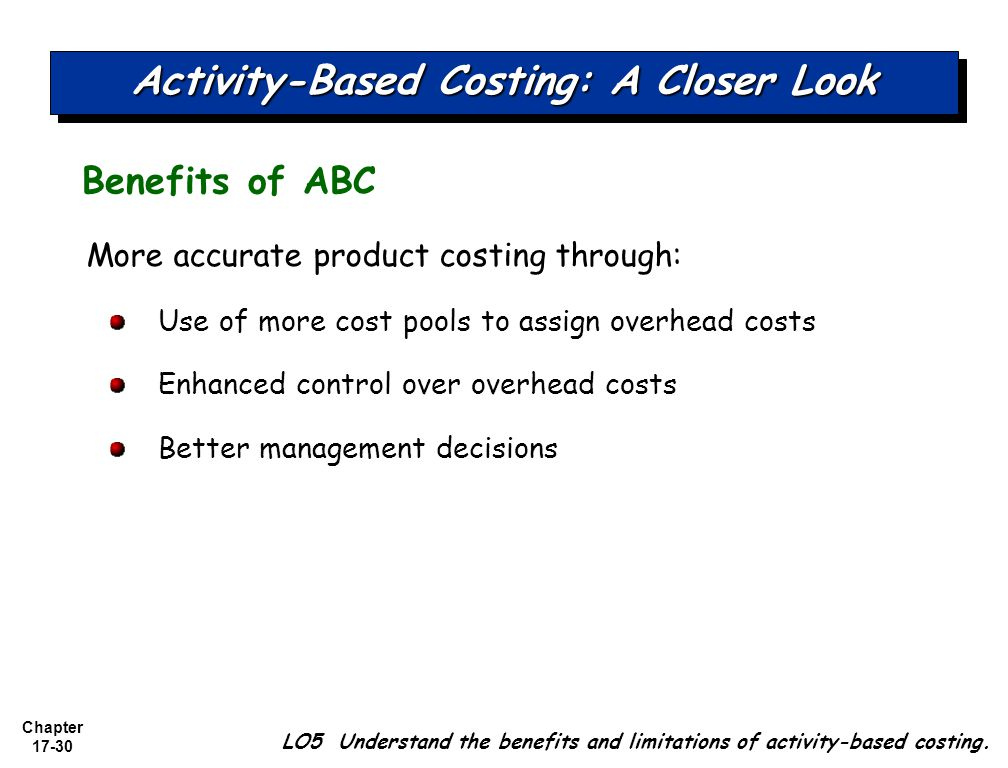 Activity based costing in mcdonalds