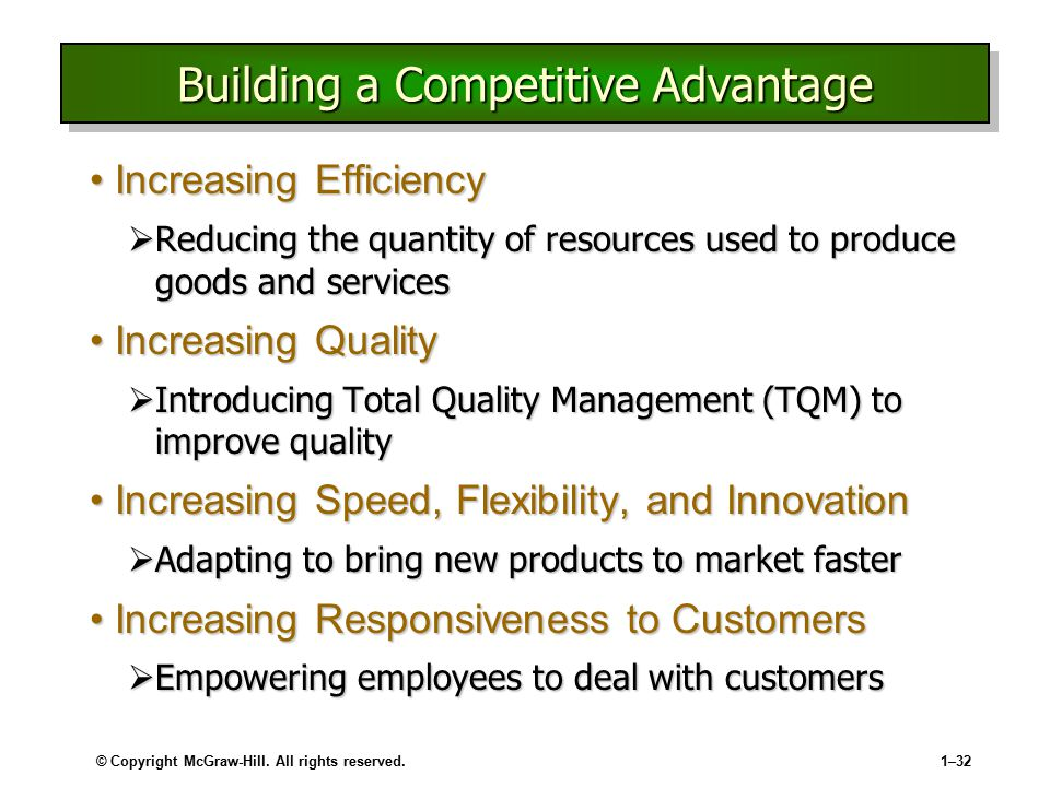 Building a Competitive Advantage