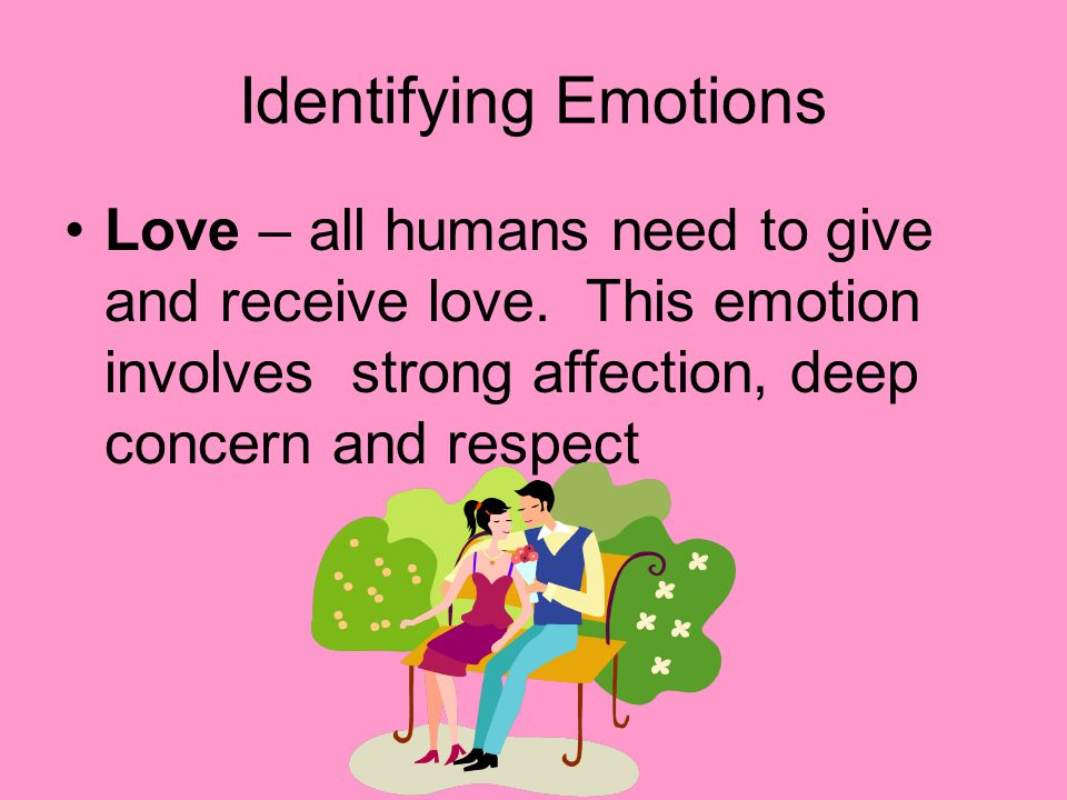 Identifying Emotions Love – all humans need to give and receive love.