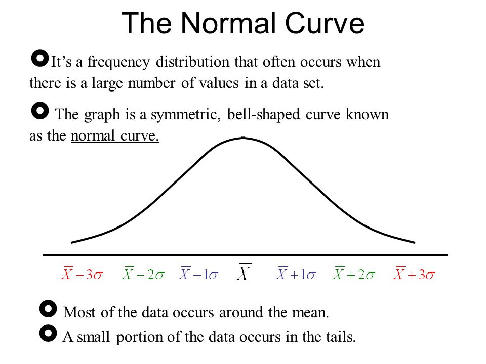 normal distribution and obj Estimates the log-normal distribution parameters from sample data with maximum-likelihood (object obj) int gethashcode() type (mathnet numerics.