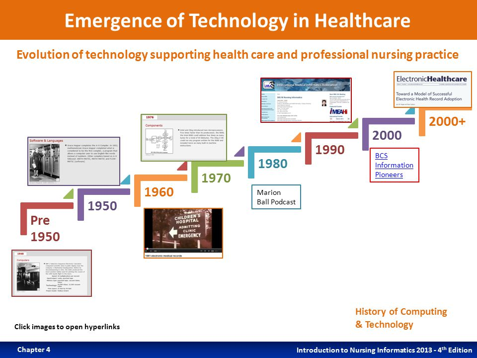 the use of technology in the nursing profession The implementation of voice recognition technology in mobile healthcare settings is yet another recent innovation (chang etal computers in nursing practice.