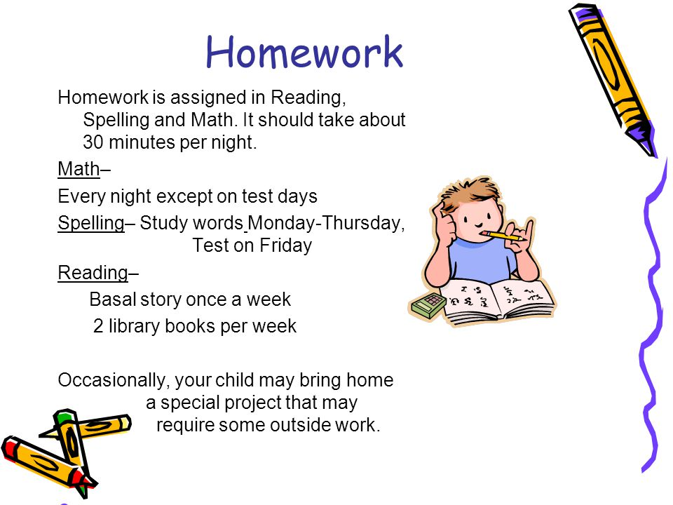 Homework Homework is assigned in Reading, Spelling and Math. It should take about 30 minutes per night.