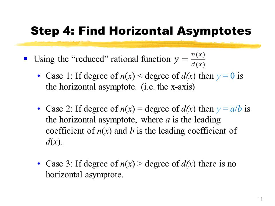 Chapter 2 functions and graphs ppt video online download step 4 find horizontal asymptotes ccuart Gallery