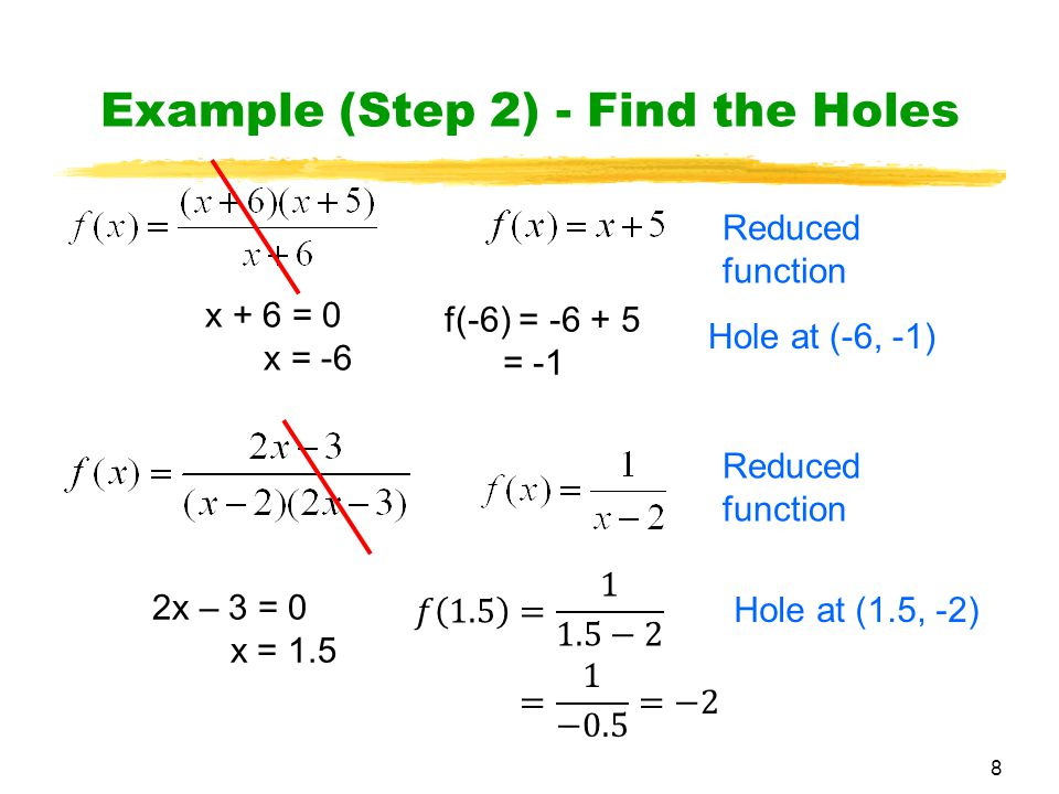 how to find y step and x step